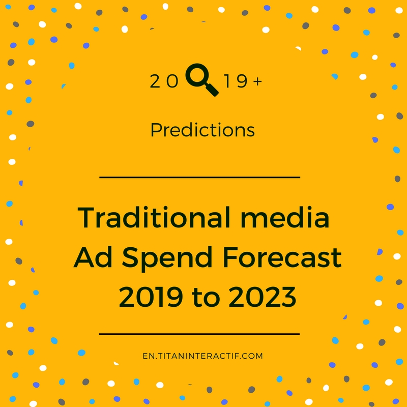 2019 Traditional Ad Spend forecast