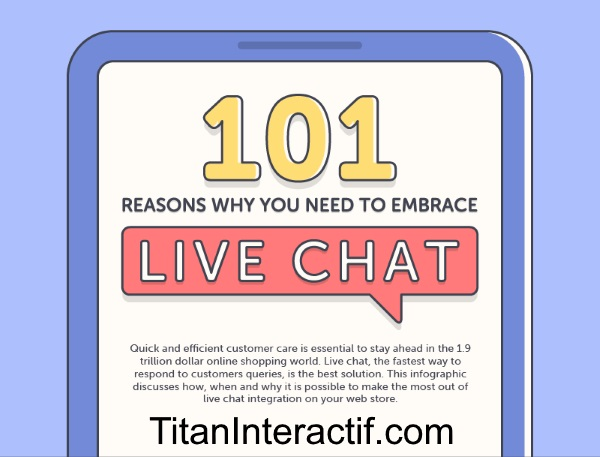 101 Reasons Why You Need To Embrace Live Chat (infographic)
