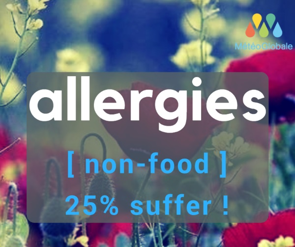 25% of adults have non-food allergies