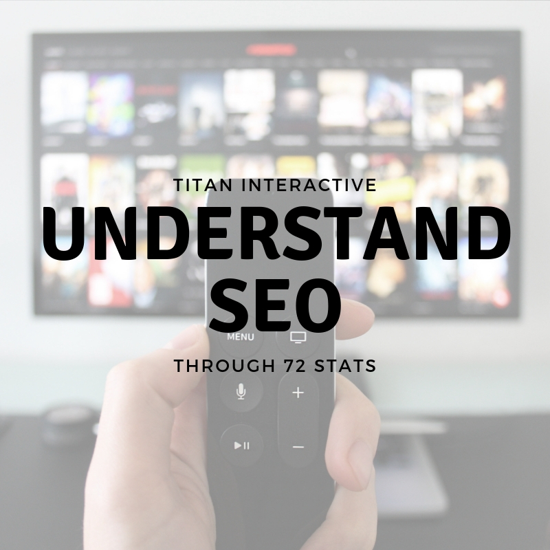 Understand SEO with these 72 statistics (infographic)