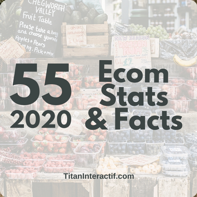 55+ Ecommerce Stats & Facts for 2020