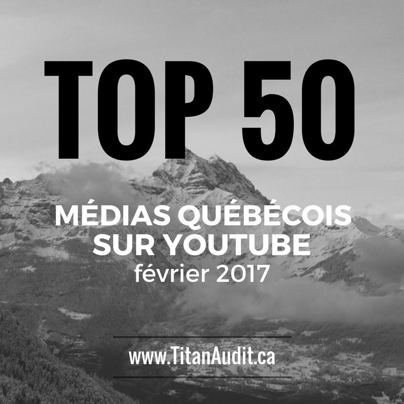 Top 50 médias Québécois sur YouTube et Facebook en 2017