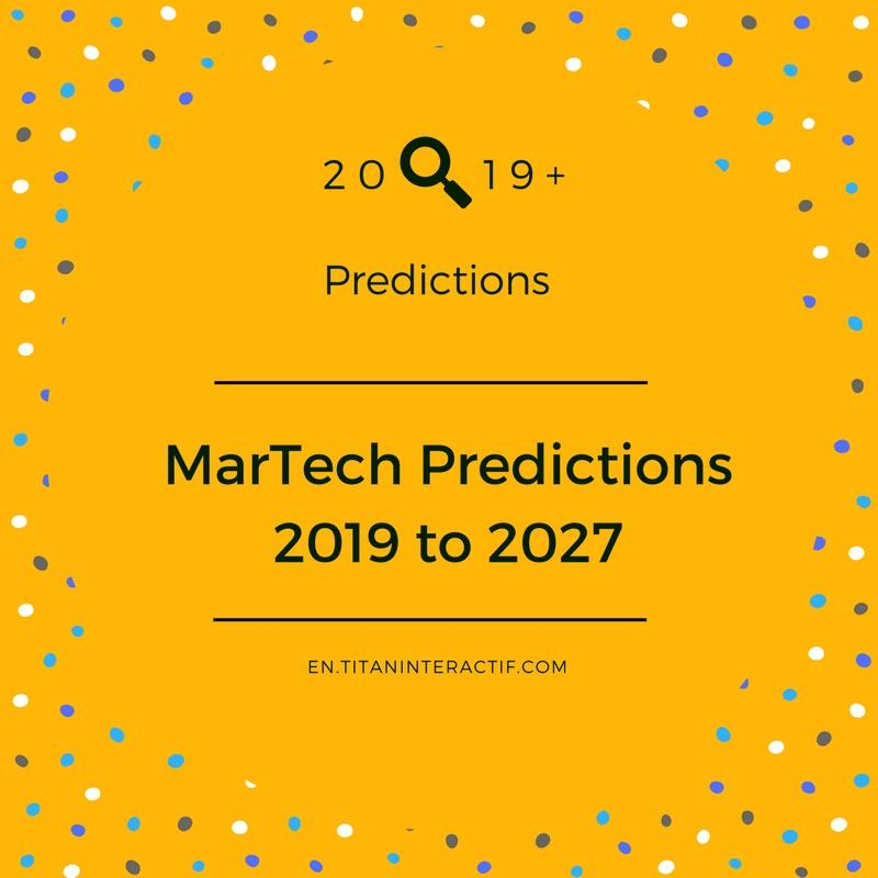 2019 MarTech predictions