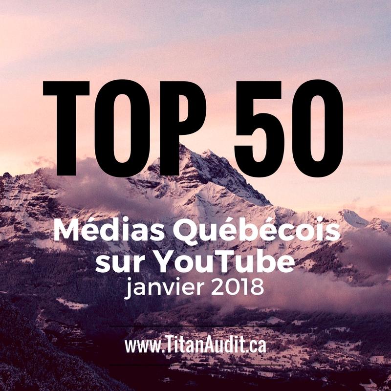 Top 50 Médias Québécois sur YouTube en 2018