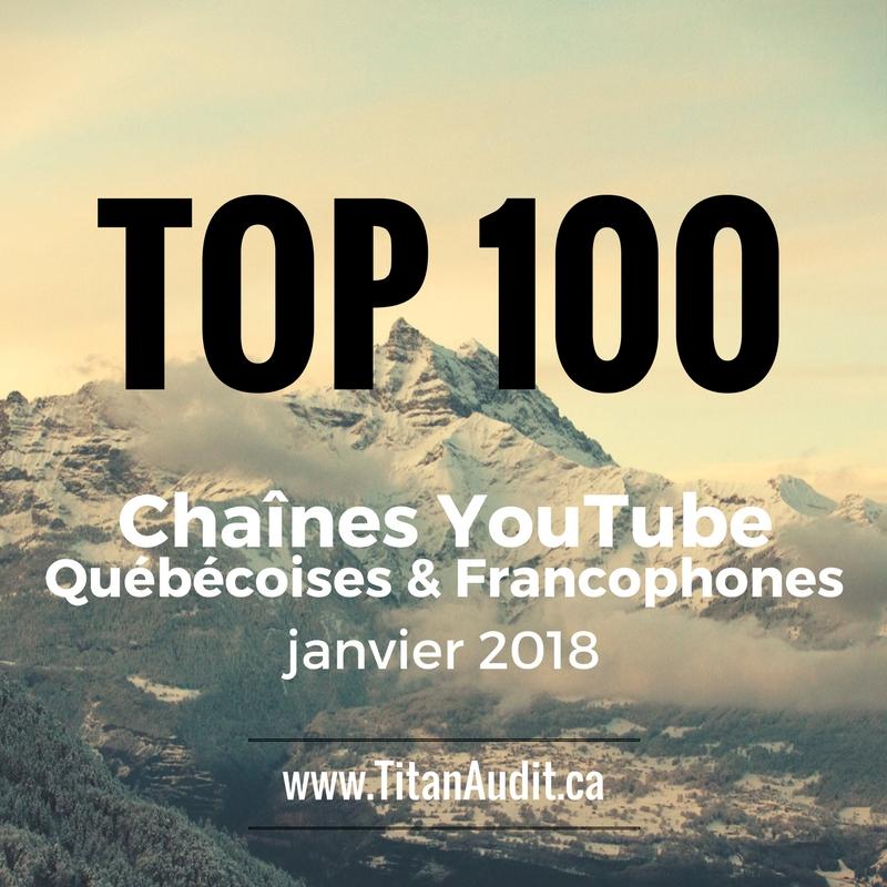 Top 100 chaînes YouTube Québécoises et Francophones en 2018