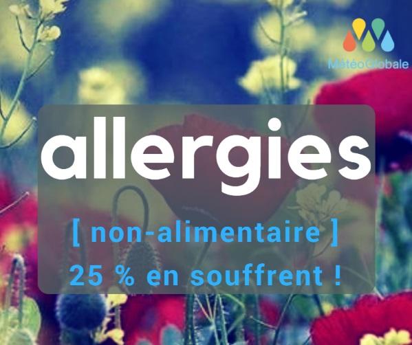 25 % des adultes ont une allergie non-alimentaire