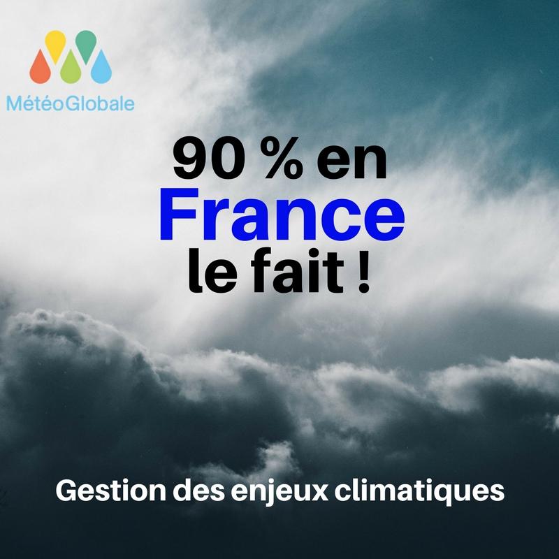 France : 9 entreprises sur 10 gèrent les enjeux climatiques