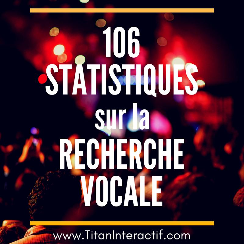 106 statistiques sur la recherche vocale