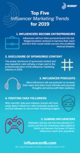 top 5 influencer marketing trends 2019