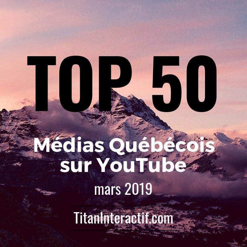 Top 50 Médias québécois sur YouTube en 2019
